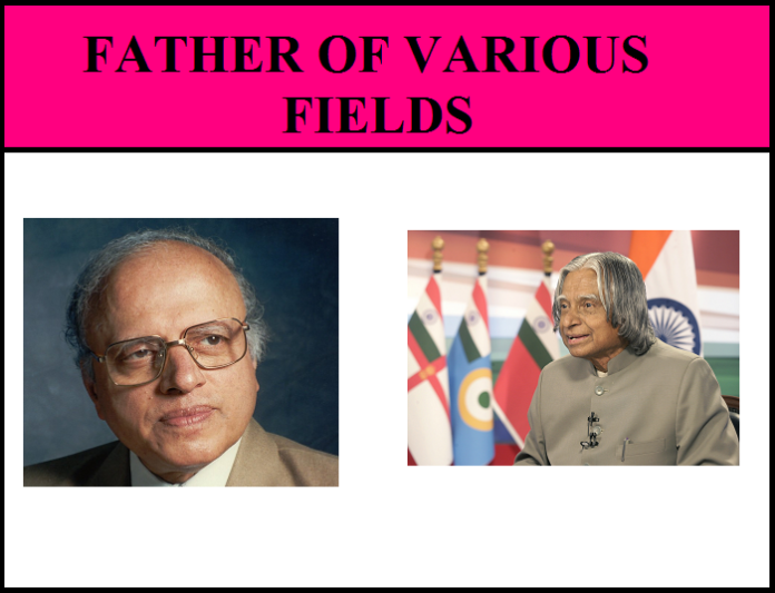 Father of Various Fields List PDF
