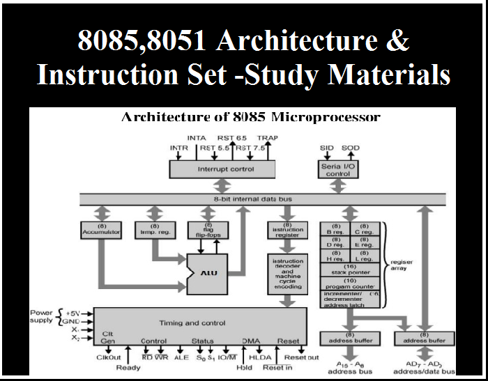 8085,80851 Architecture & Instruction Set -Study Materials
