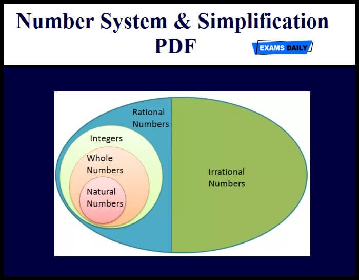 Number System & Simplification Study Material | Exams Daily