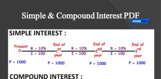 Simple And Compound Interest Worksheet Answers Pdf Exams Daily