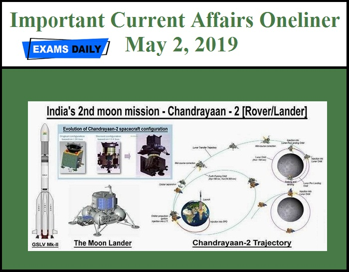 Today Current Affairs May 2, 2019 - One liner | Exams Daily