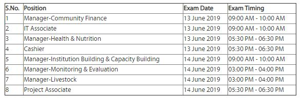 BRLPS Exam Date 2019 - Download Admit Card | Exams Daily