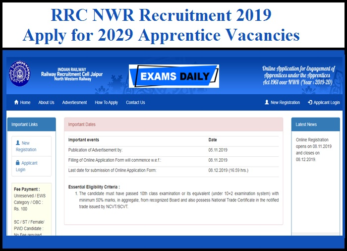 RRC NWR Recruitment 2019 Out – Apply for 2029 Apprentice Vacancies