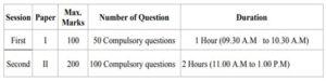 KSET Syllabus 2020 – Download Exam Pattern